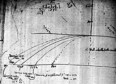 galileo_parabola.jpg